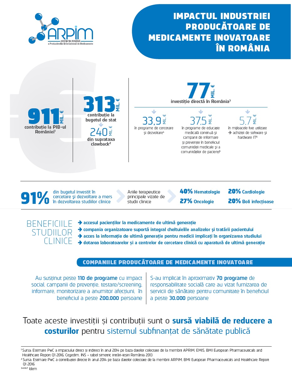 Infografic_pagina 1